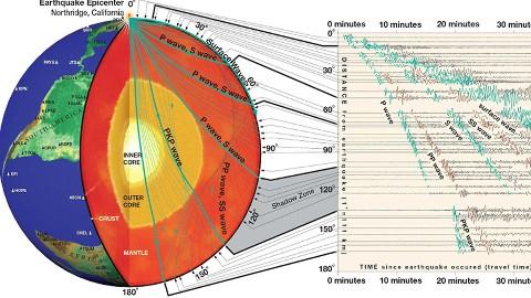 地震学原理与应用
